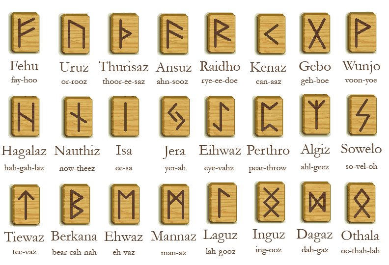 Ancient exercise runic sex