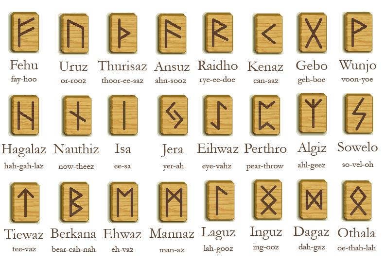 Rune Information Sheet